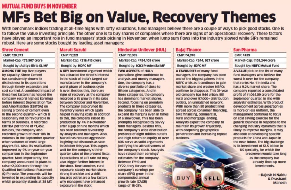 Mutual Fund get into buying mode and betting Big on Big Stock Companies