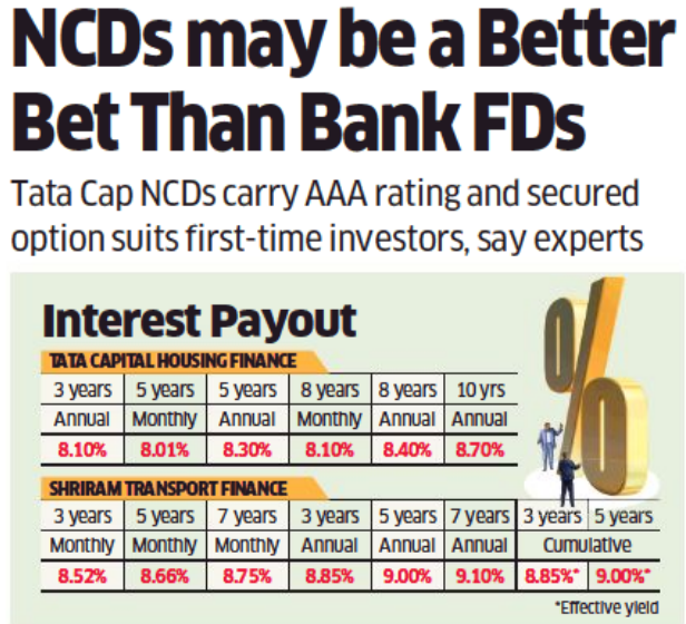 NCDs interest rate better than Bank FD : Source ET