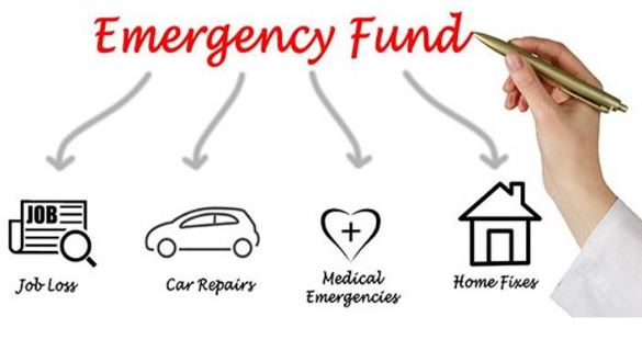 Need of emergency fund