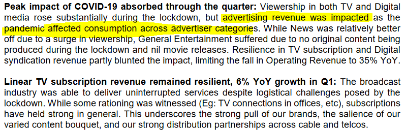 Advertising revenue was impacted by COVID-19
