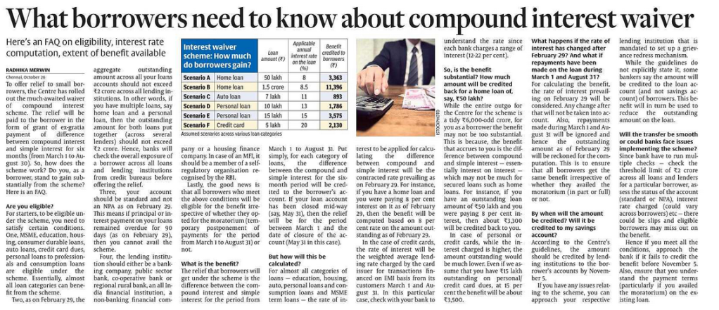 COMPOUND INTEREST WAIVER: ELIGIBILITY AND BENEFITS