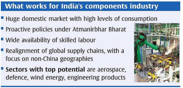 INDIA : PARTs SOURCING HUB in Aerospace, defence, wind energy, engineering products