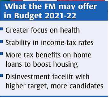 FM AND BUDGET 2021-22 FOCUS