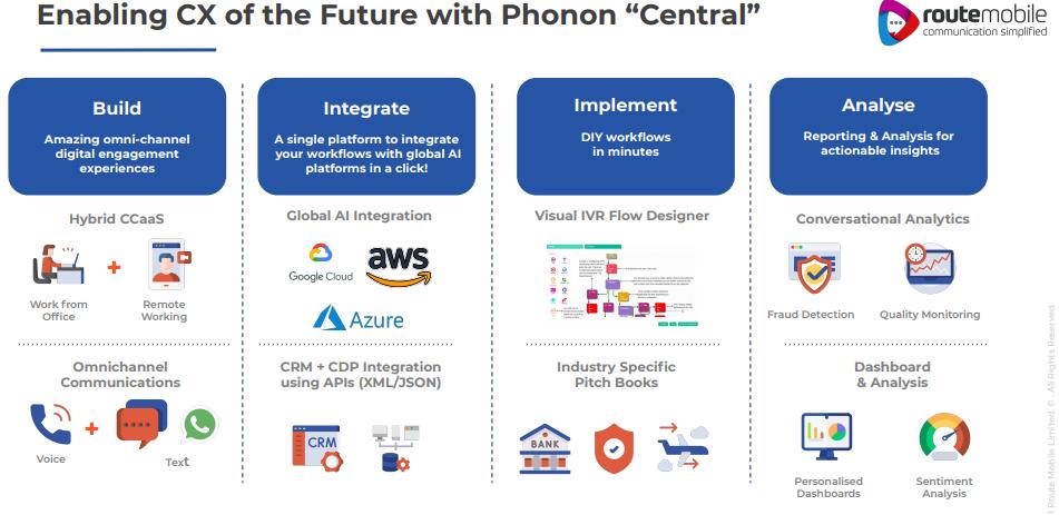 Phonon Central Enabling CX CXPAAS